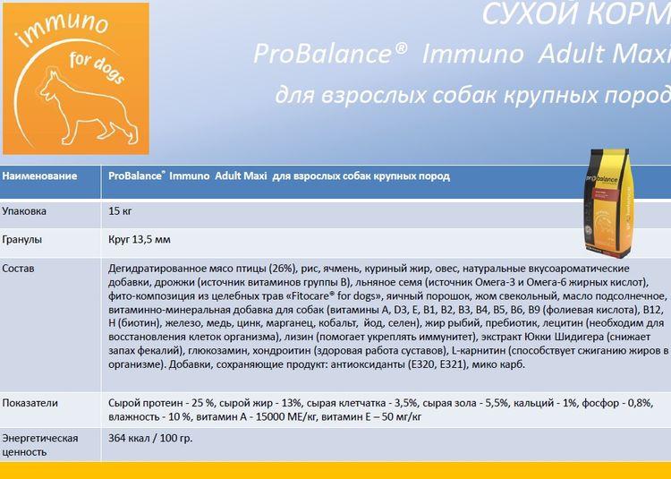 Состав корма Probalance Adult Active Immuno