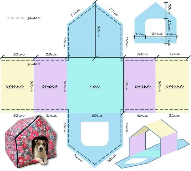 Выкройка домика-лежанки для собак