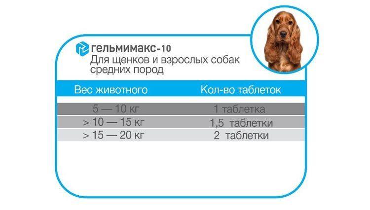 Инструкция к Гельмимакс-10