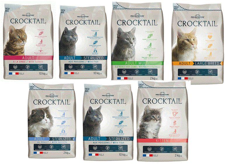 Ассортимент корма для кошек Ftalazor