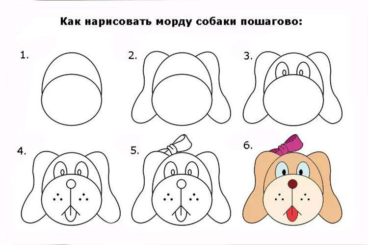 Мультяшная собака