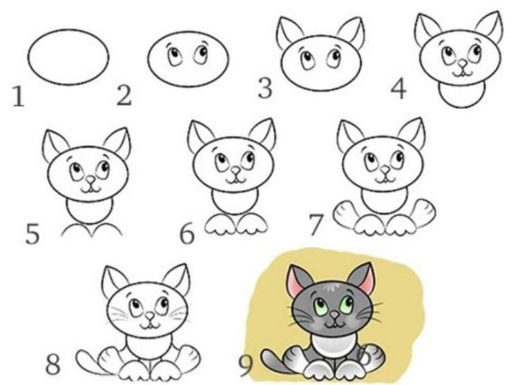 Котенок пошагово рисовать