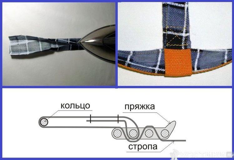 Пошаговое изготовление шлейки для собаки