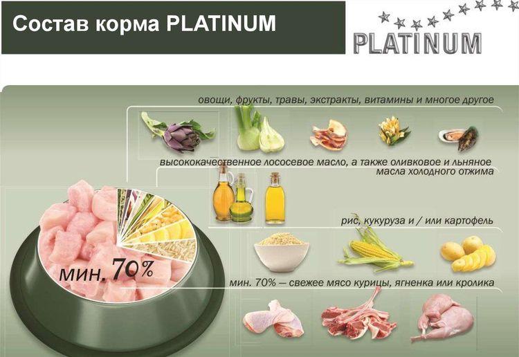 Состав корма Platinum