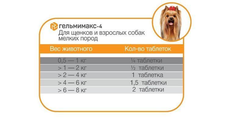 Инструкция к Гельмимакс-4