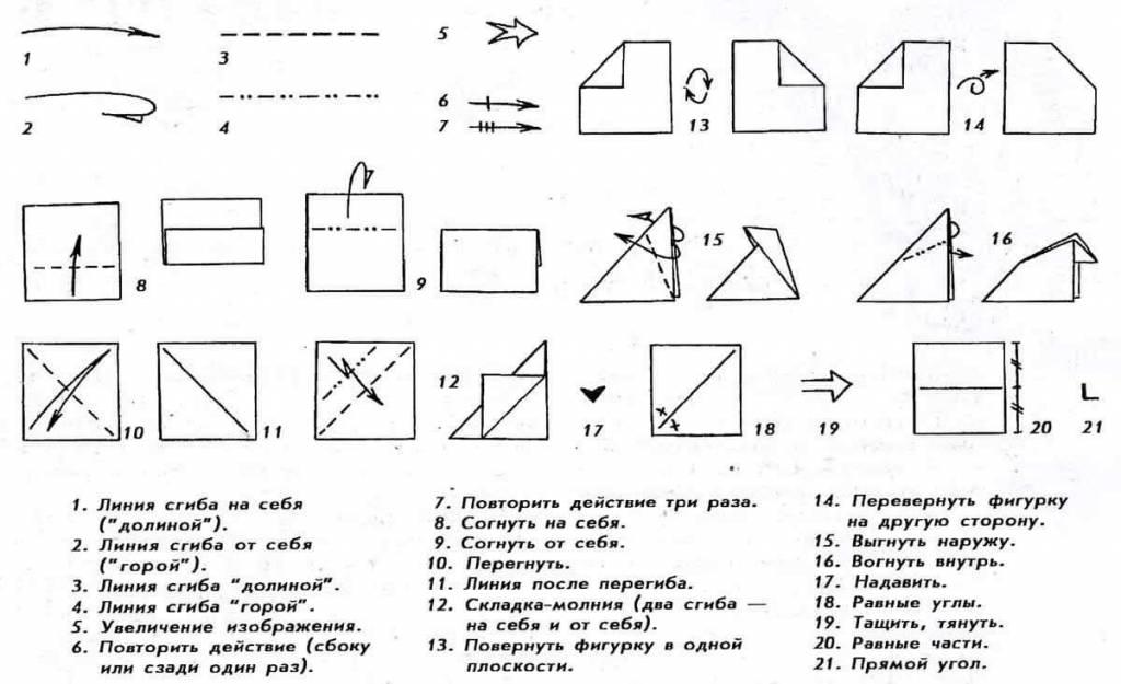 Обозначение действий в оригами