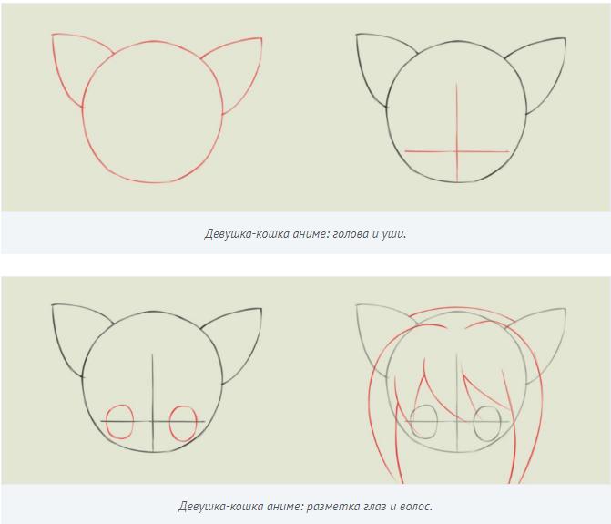 Аниме-кошка